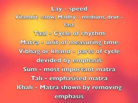 Praveshika Theory