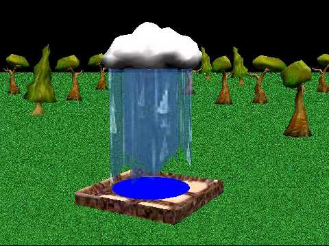 Simulador trabajo final absorci n filtraci n agua de - Agua de lluvia ...