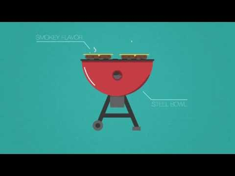 Buying A Grill: What You Need To Know