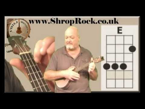 How To Play Really Easy Ukulele (2) Major Chords by Chili Monster