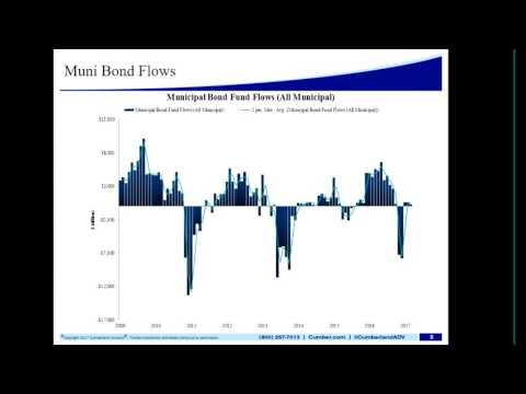 What's Ahead for Municipal Bond Market