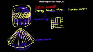 видео Виды и проекции