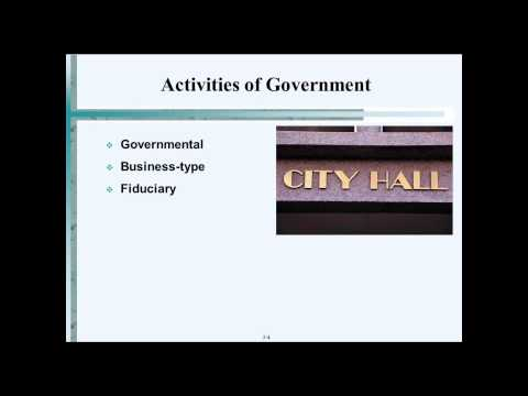 Gov't & Not For Profit Accounting - Review (Chapter 1, 2, 3, 4, 5)