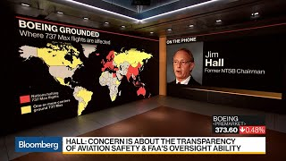 Boeing, FAA Making 'Huge Mistake' Not Grounding 737 Max 8, Hall Says