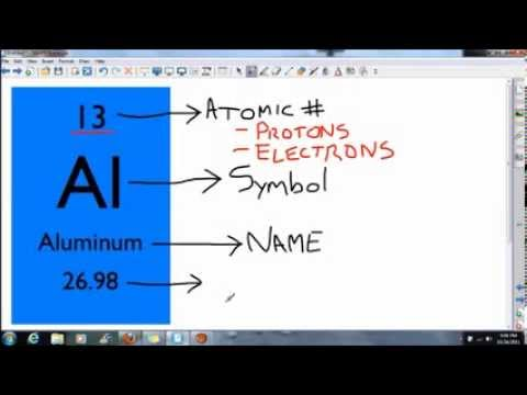 Atomic structure part 2 where to find the number of protons atomic structure part 2 where to find the number of protons neutrons and electrons youtube urtaz Image collections