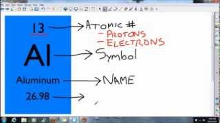 Atomic Structure Part 2 (Where to find the number of Protons, Neutrons, and Electrons)