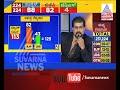 "Suvarna ""Election Survey""  Appreciated by various Party leaders | ಸುವರ್ಣ ನ್ಯೂಸ್  ಸಮೀಕ್ಷೆಗೆ ಪ್ರಶಂಸೆ"