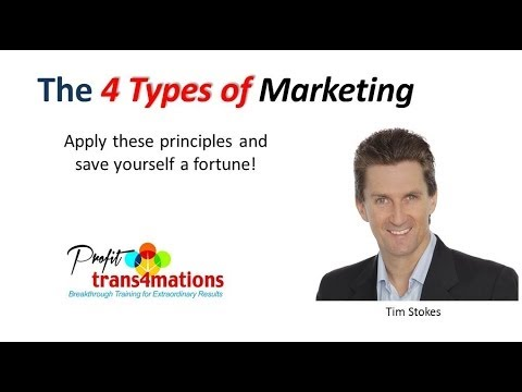 Types of Marketing Strategies | Types of Strategies | Referral Program | The 4 Marketing Strategies