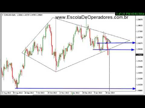 Forex diamante