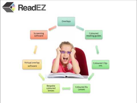 Visual Stress and how we can help