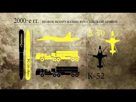 видео: Что ждет российскую армию?