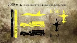 Что ждет российскую армию?