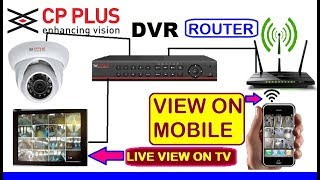 Cp-plus dvr/nvr Online Remote Viewing [Instaon] Complete Setup