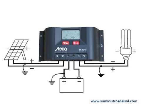 Regulador De Carga Solar Steca Pr 12v 24v 10a 15a 20a 30a