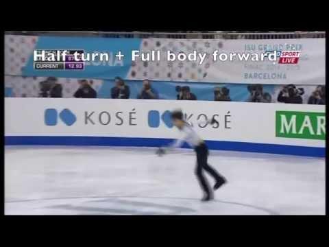 Introduction to Figure Skating Jumps