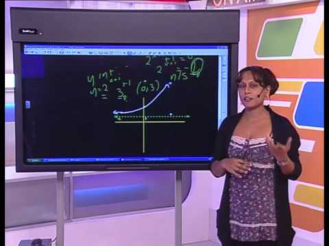 Show 10: Hyperbola And Exponential Graphs- Whole Show (English)