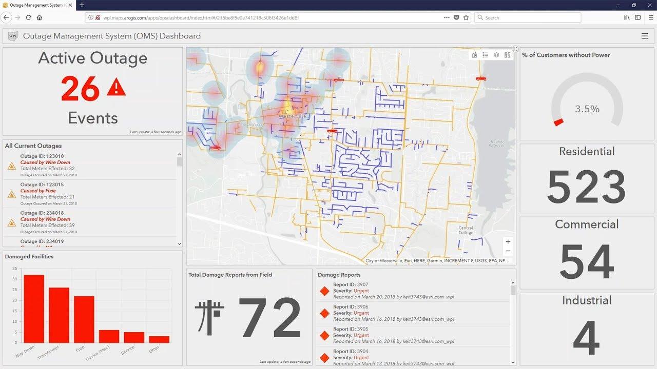 Telecommunication Webinar: The Complete GIS Platform