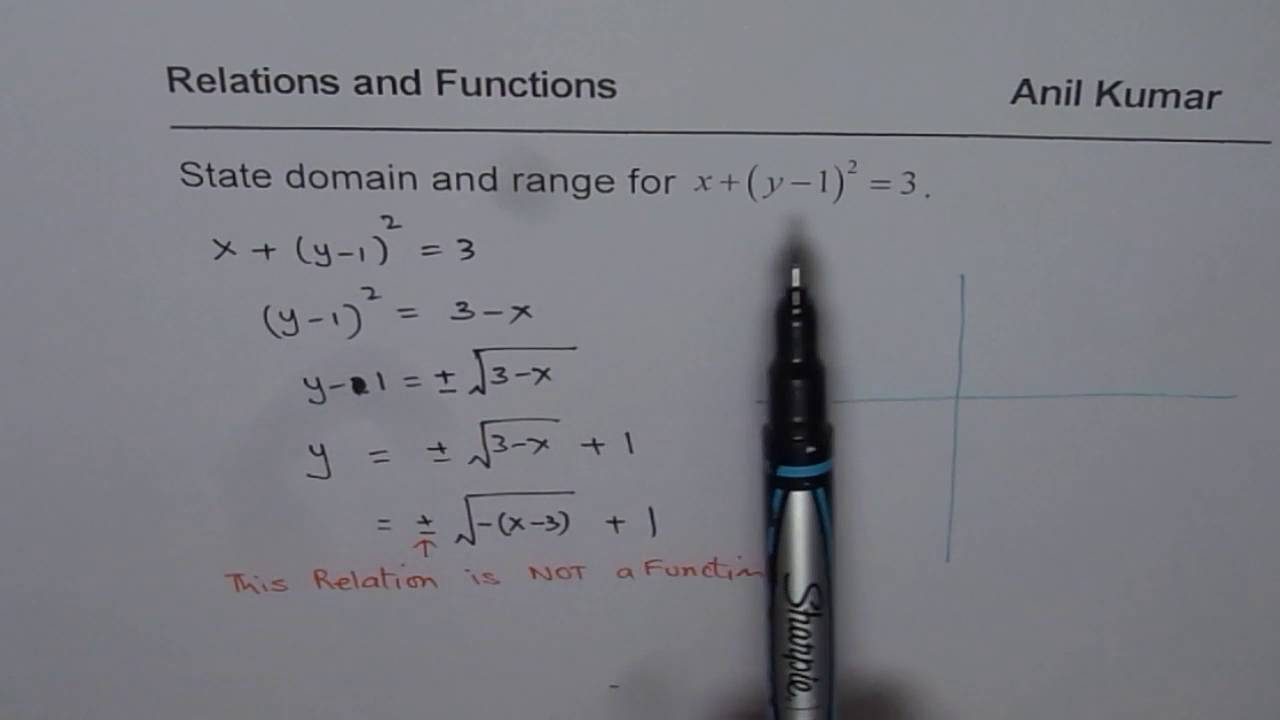 How To Find Domain And Range Of Quadratic Inverse Relation
