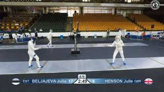 Novi Sad European Championships 2018 Day06 T16 WE EST vs GBR