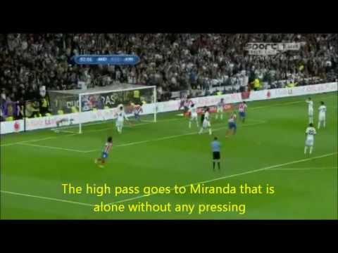 The Defensive Game Style - Real Madrid vs. Atletico de Madrid - Final Copa del Rey