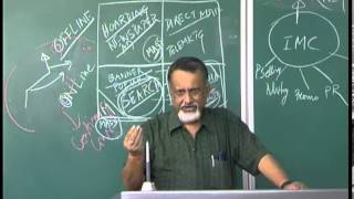 Mod-01 Lec-32 Strategic Marketing-Lecture32