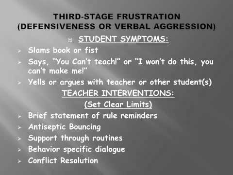 Techniques For Managing Verbally Aggressive Students Power P