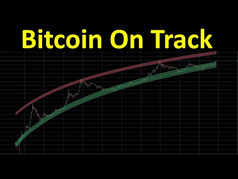 Bitcoin and crypto market watch! LIVE SHOW!