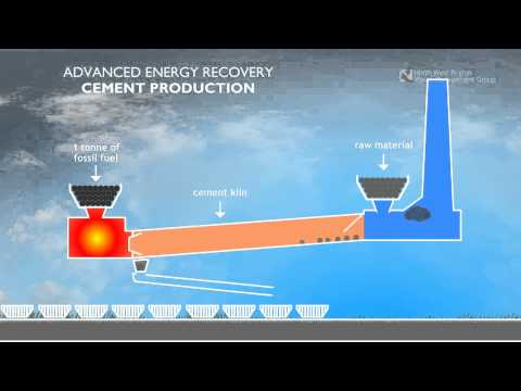 Advanced Energy Recovery - Cement Production