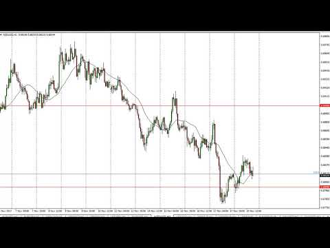 NZD/USD Technical Analysis for November 21, 2017 by FXEmpire.com
