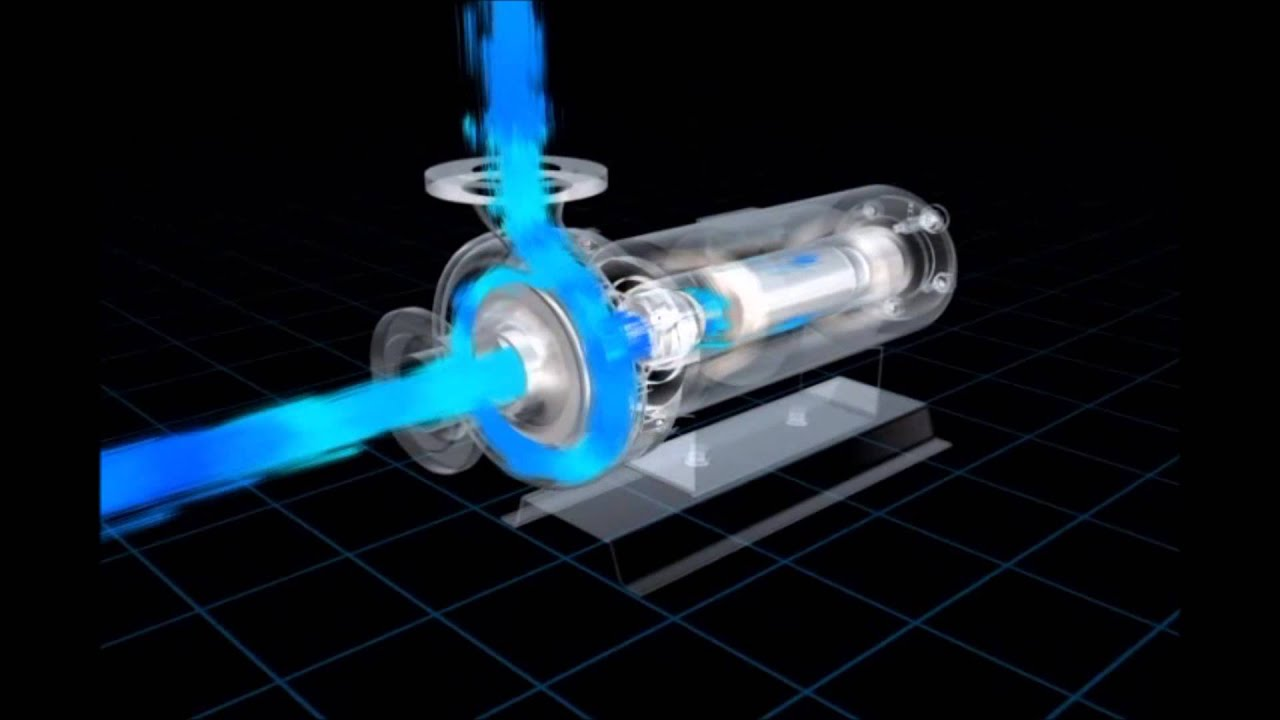 Pompe Centrifuge Rotor Noy Teikoku Youtube
