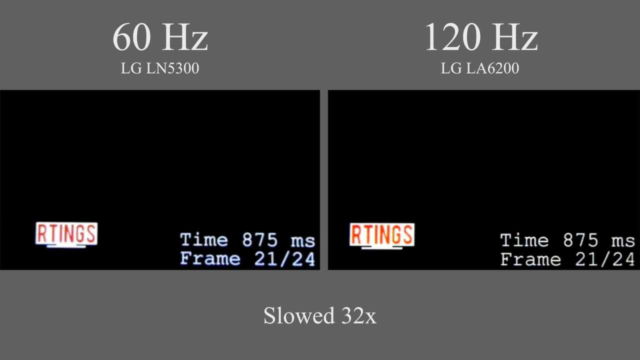 60Hz vs 120Hz LED TV in Slow Motion - YouTube
