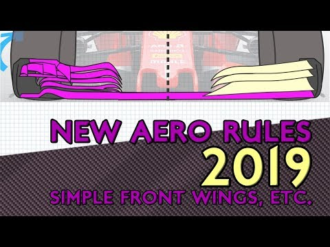 New Aero Rules in F1 for 2019 explained