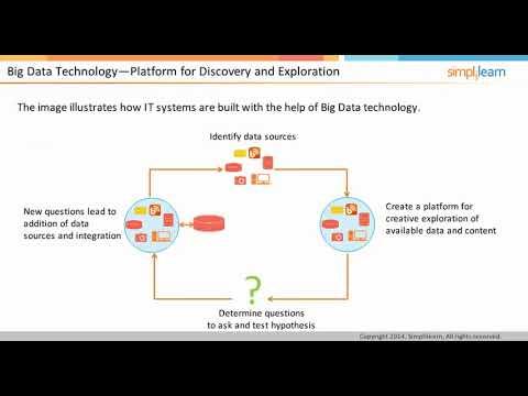 What Is Big Data |  What Is Hadoop |  Big Data Tutorial For Beginners