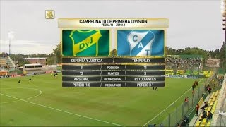Defensa y Justicia vs Temperley full match