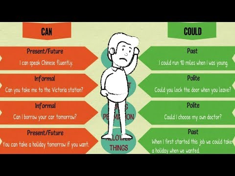 CAN or COULD | The Difference Between CAN and COULD | Modal Verbs in English Grammar