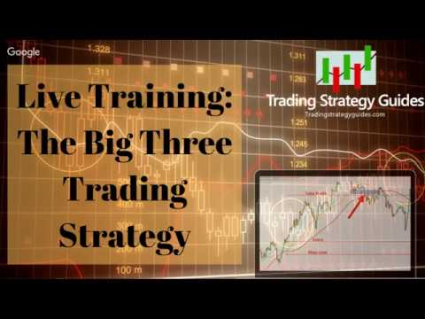 Live Training: The Big Three Trading Strategy + Bonus Crude Oil (CL1)  Analysis, KHC, CVCO, EURCAD