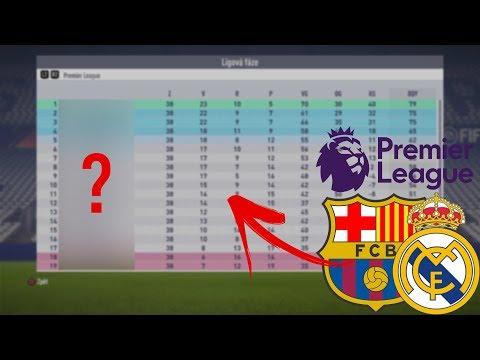 ČO AK BY BARCELONA A REAL MADRID HRALI V EPL? 😱 FIFA 18 EXPERIMENT