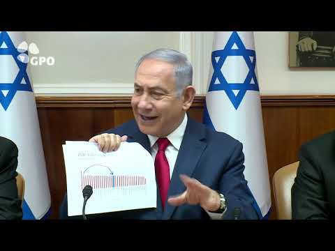 PM Netanyahu's Remarks at Weekly Cabinet Meeting - 7/7/2019