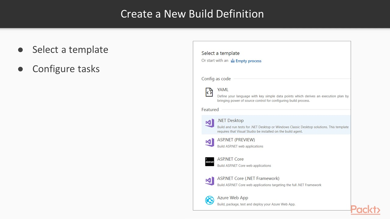 Build Automation Features In Tfs Creating A New Build Definition