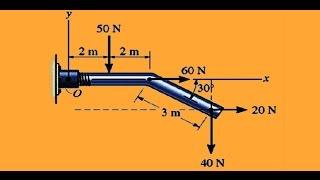AULA 35 - momento de uma força ou torque - estática - mecânica geral thumbnail