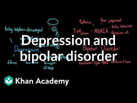 Depression and bipolar disorder | Behavior | MCAT | Khan Academy