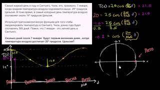 Тригонометрия | Cинусоидальное уравнение