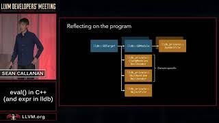 "2017 LLVM Developers' Meeting: ""eval() in C++ """