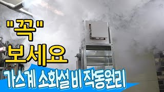 앗 !! 가스계소화설비 방출시험: NOVEC1230, …