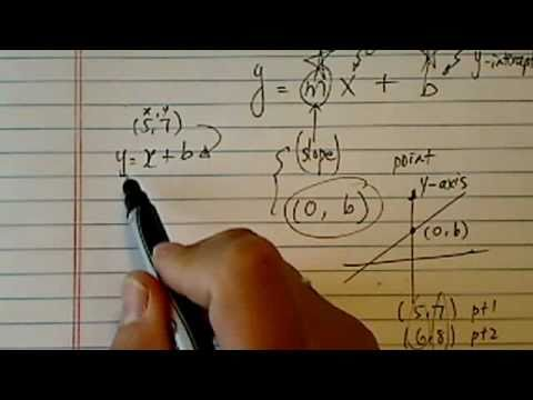 Equation Of A Line In Point Slope Form Part 1 Of 3 Given Two
