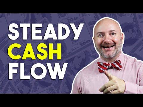 7 Passive Income Ideas [Proven $5K a Month Fast]