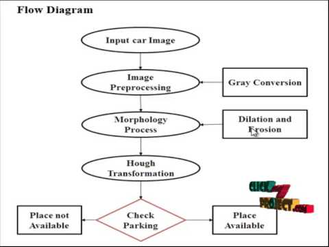 Car Parking Diagram - Today Diagram Database
