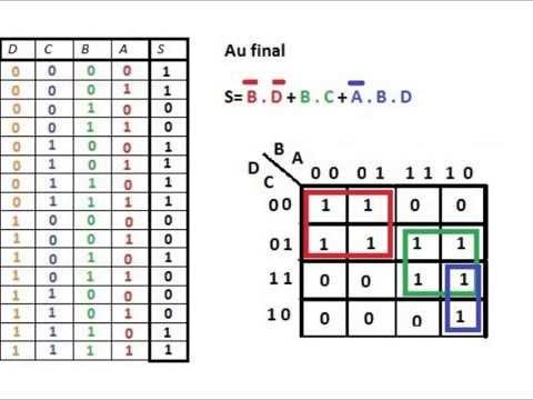 Tableaux de karnaugh youtube for Table de 0 6