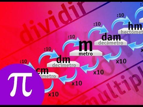 La Eduteca - Magnitudes: las unidades de longitud