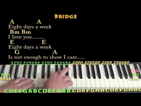 Eight Days A Week (The Beatles) Piano Lesson Chord Chart with Chords/Lyrics